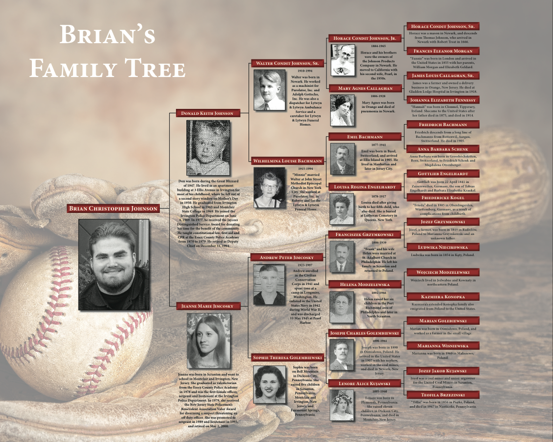Baseball Family Tree