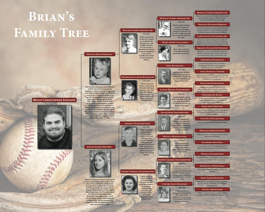 Baseball Family Tree