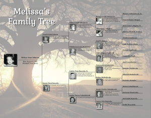 Mystical Family Tree