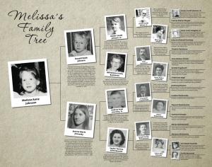 Traditional Family Tree