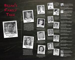Chalkboard Family Tree