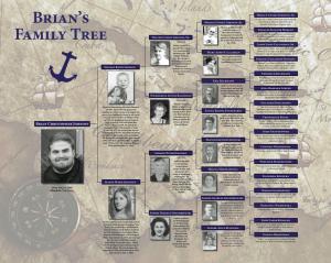 Nautical Family Tree