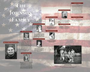 American Flag Surname Tree