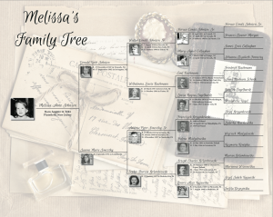 Vintage Postcard Family Tree