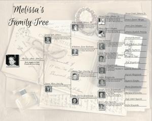 Vintage Postcard Family Tree